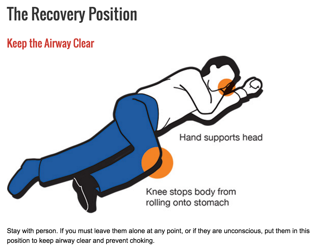 The Recovery Position from the Overdose Survival Guide